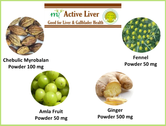Liver and Gall bladder Detox and Cleansing Herbs in My Active Liver
